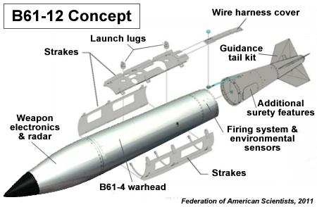 Bombas de Estados Unidos