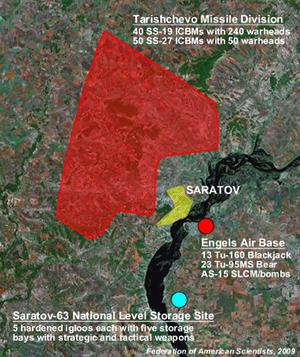 More Than 1 000 Nuclear Weapons Surround Saratov